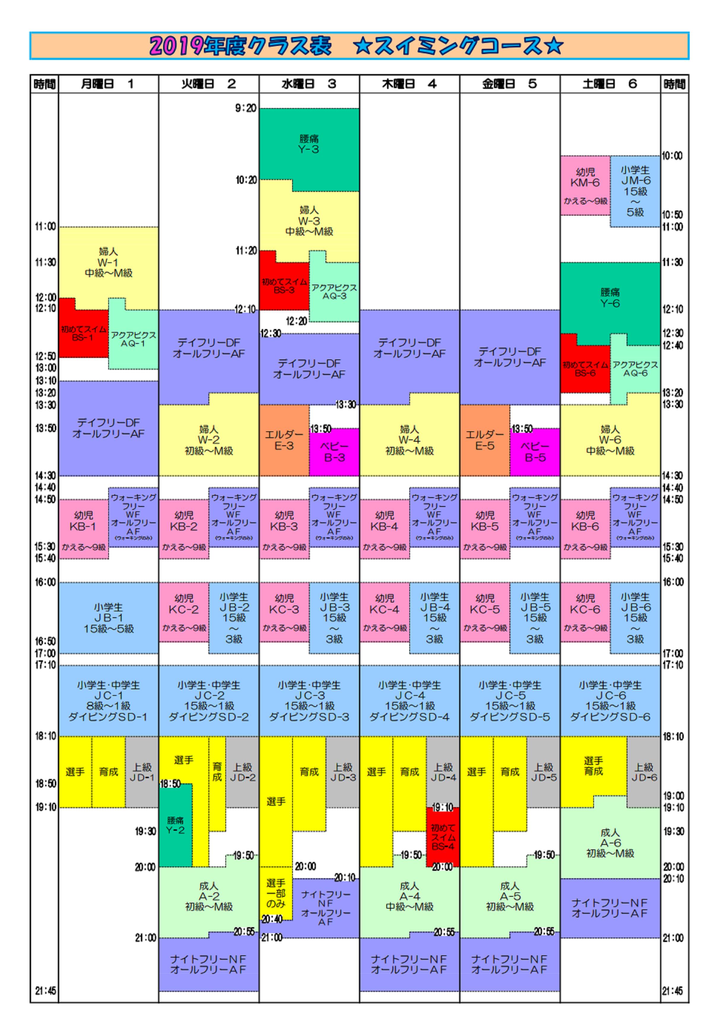 スイミングの2019年度クラス表です。